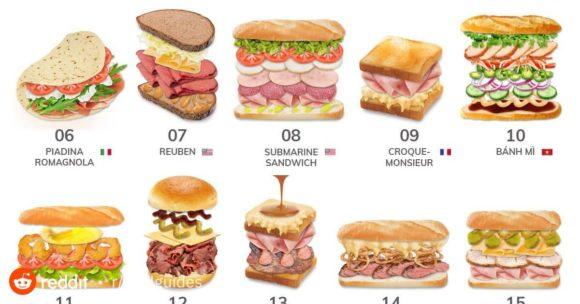Ricette dal Mondo: quali sono i dieci panini più bizzarri?