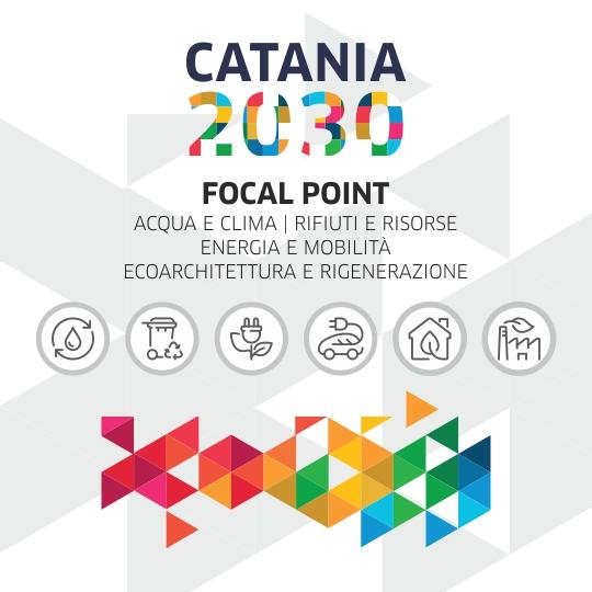 CATANIA 2030: ECOMED – Green Expo del Mediterraneo