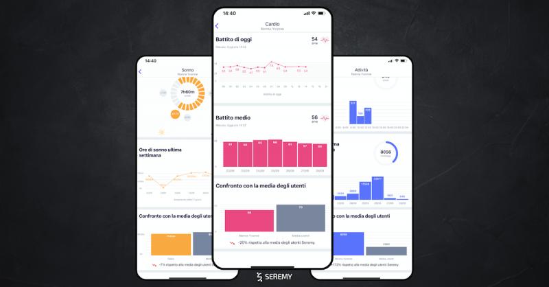 Seremy lancia l'algoritmo smart per misurare il benessere degli anziani